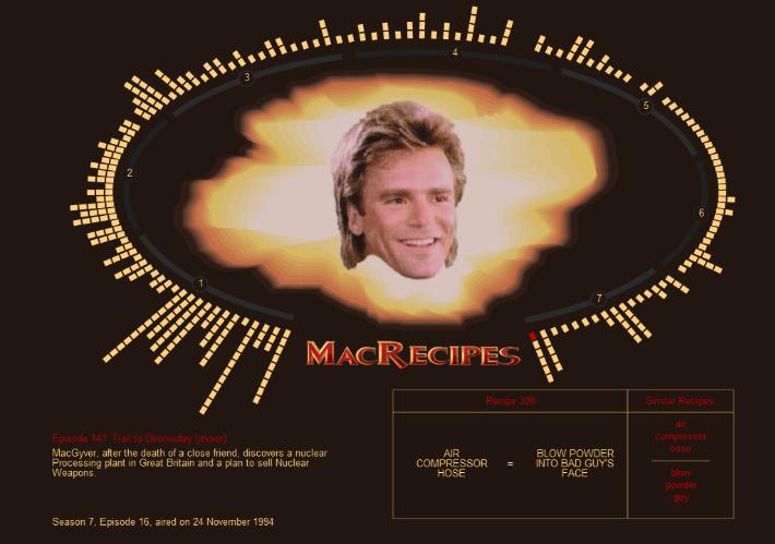 MacGyver Recipes